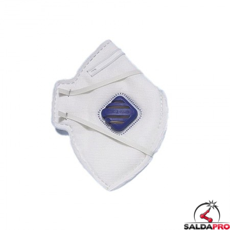 mascherina pieghevole monouso valvola filtro ffp1 ffp2 ffp3 protezione respiratoria