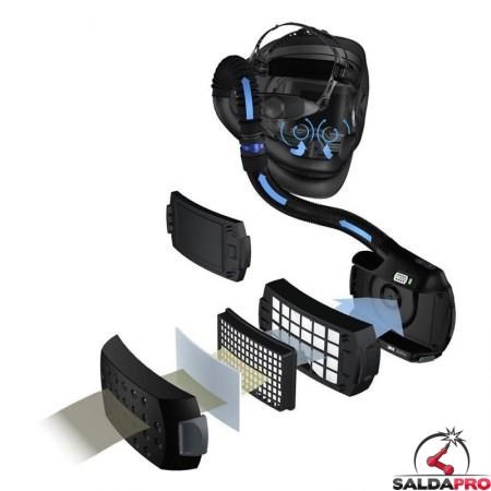 illustrazione componenti respiratore elettroventilato Adflo 3M