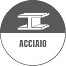 Eisenblatter icona acciaio