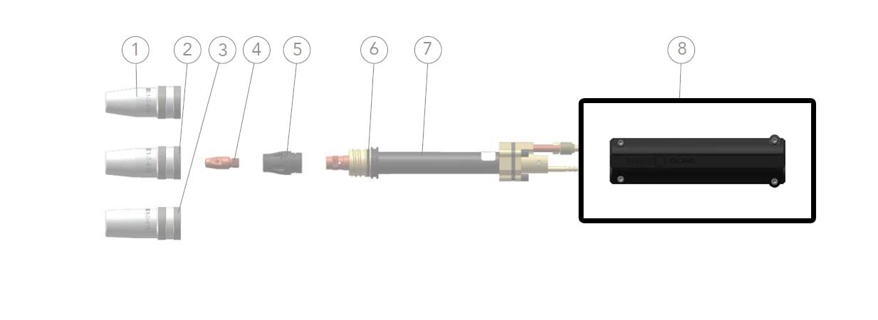 dettaglio impugnatura M dinse torce macchina automatiche saldatura mig mag