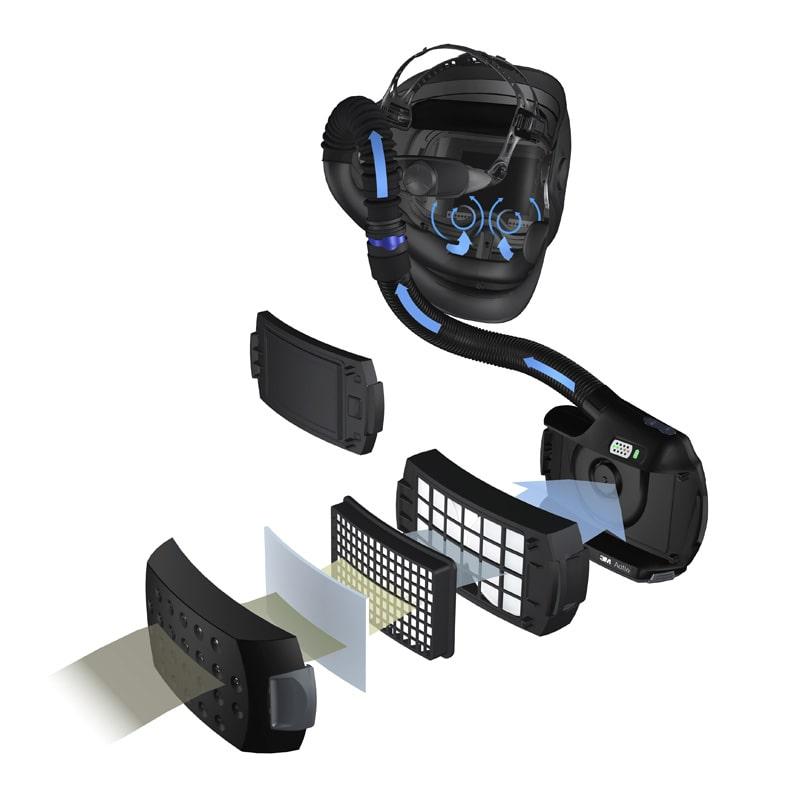 dettaglio respiratore elettroventilato adflo 3m