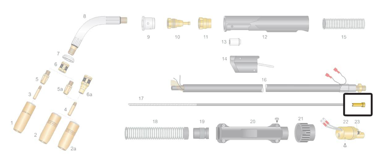 dettaglio capocorda alluminio trgk 300a 400a 500a saldatura filo continuo mig