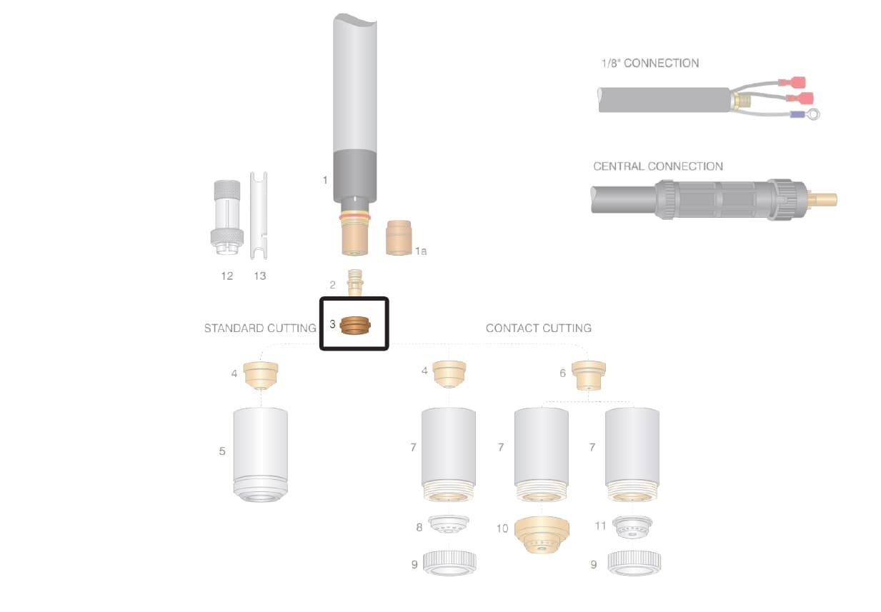 Dettaglio diffusore aria torcia cebora lincoln ews plasma
