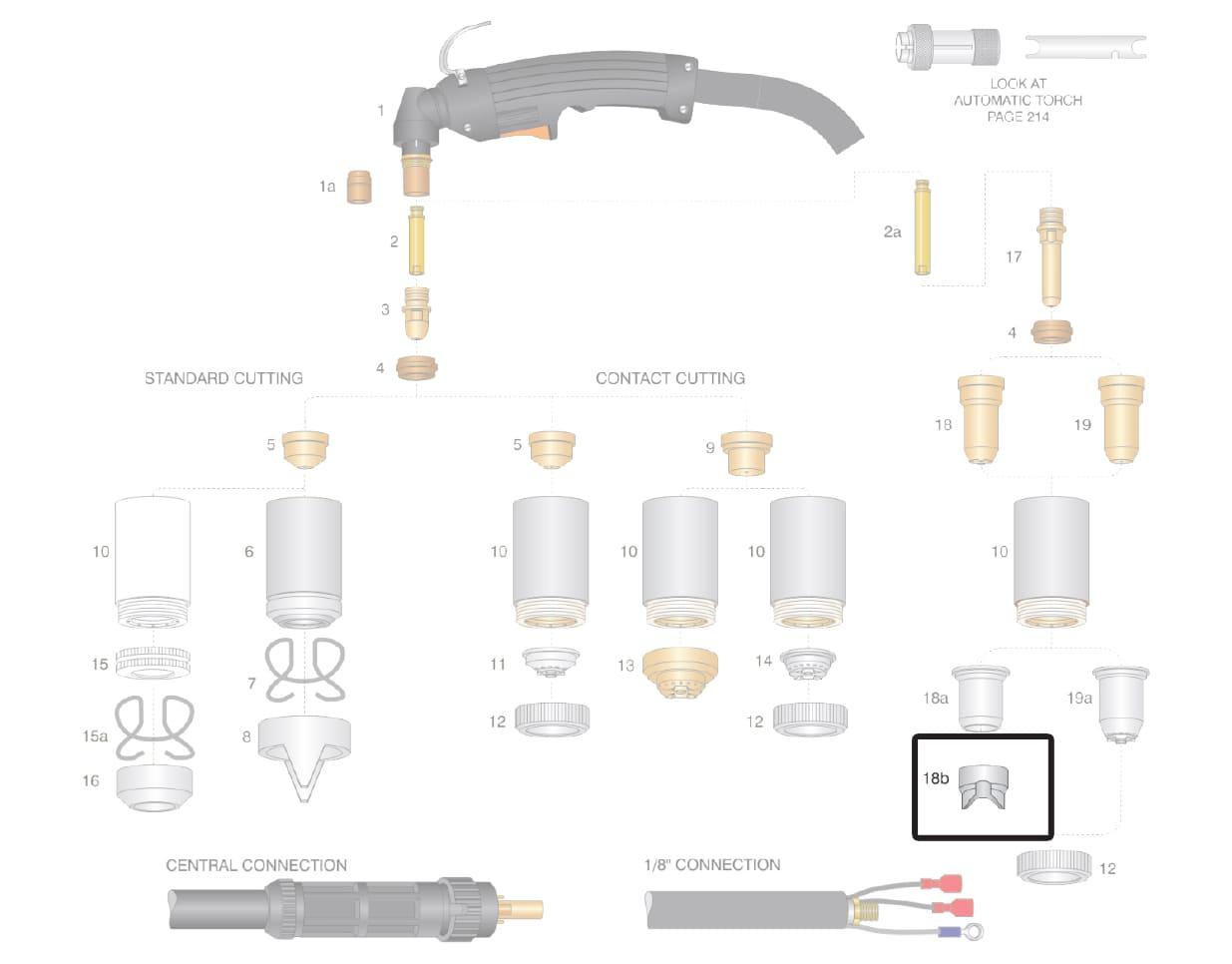 Dettaglio distanziale ugello rame lungo taglio a contatto 50A torcia cebora p150 cp160 p90 p120  plasma