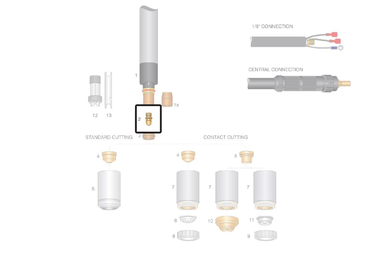 dettaglio elettrodo hf torcia cebora mp150 mcp160 lincoln ews plasma