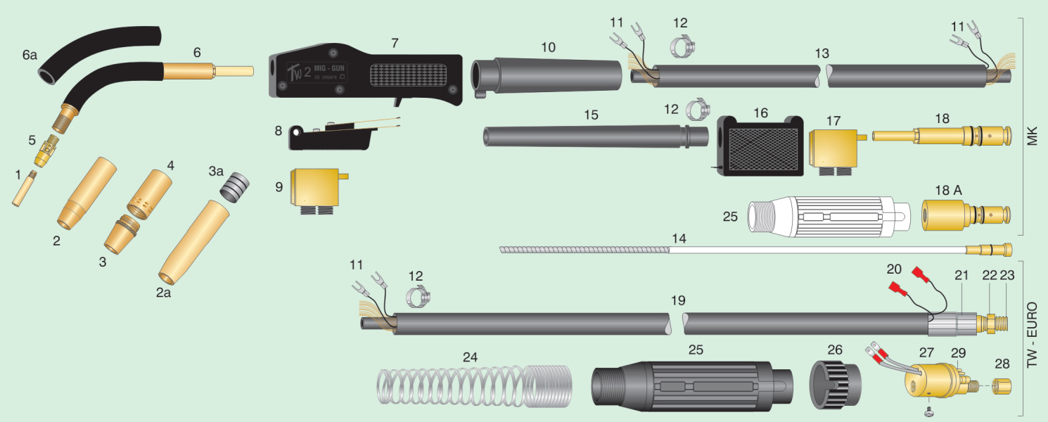 dettaglio-pezzi-torcia-TW3-3-4-metri-eur