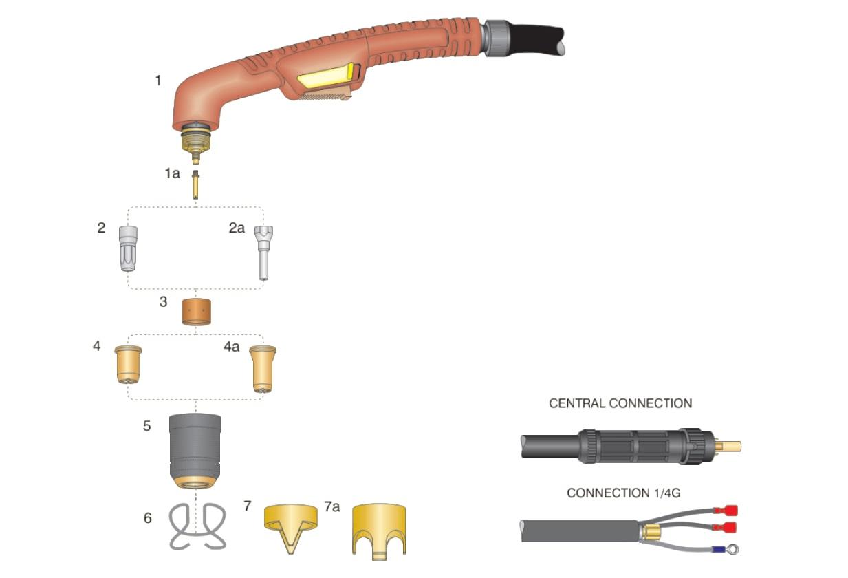 dettaglio torcia taglio plasma trafimet s105 attacco centralizzato 1/4g