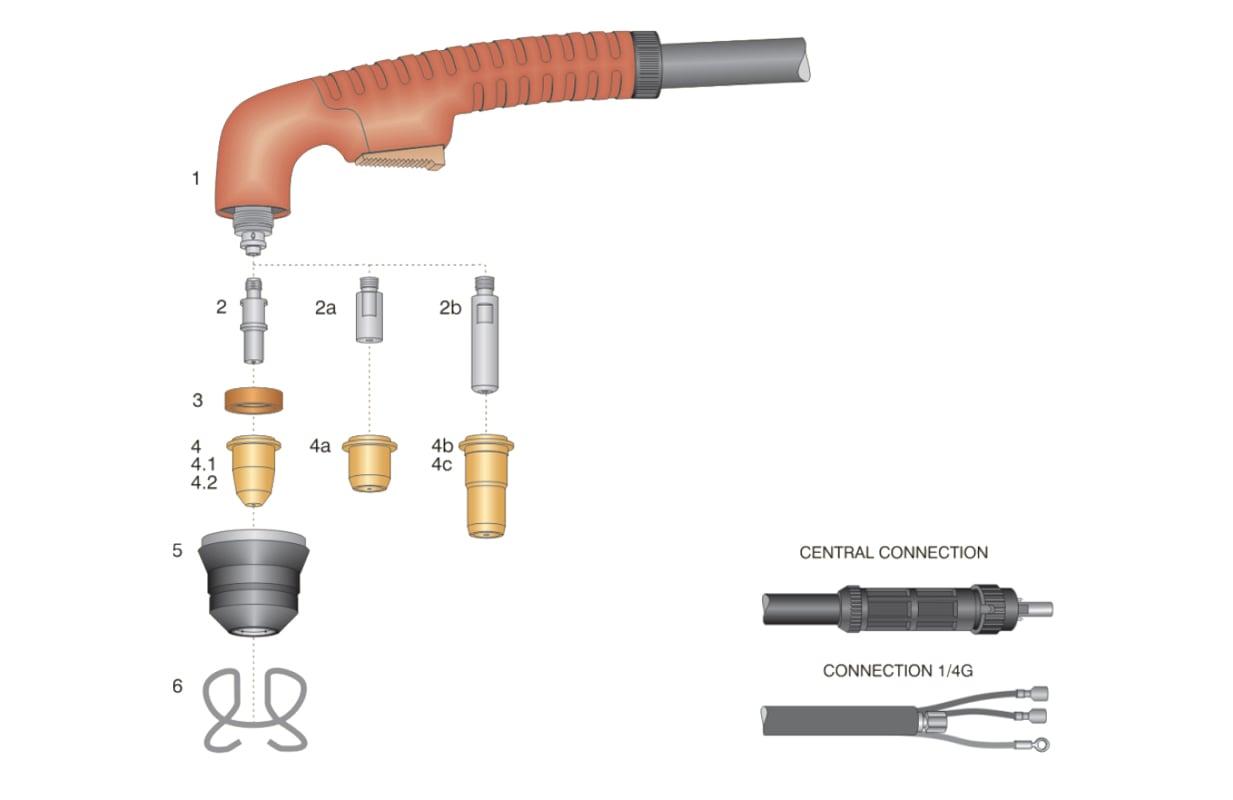 dettaglio torcia taglio plasma trafimet s45 s25 s25k attacco centralizzato 1/4g