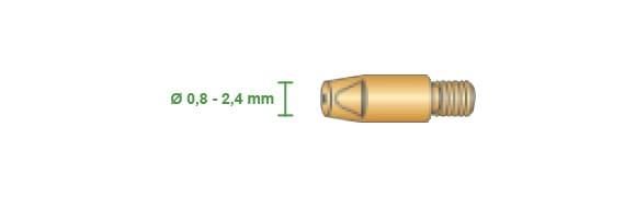 misure punte per torce bz tns M8x30 STD
