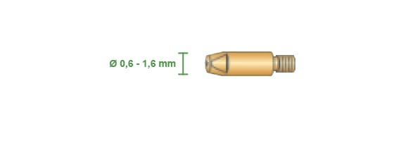 misure punte per torce bz tns M6x28 STD